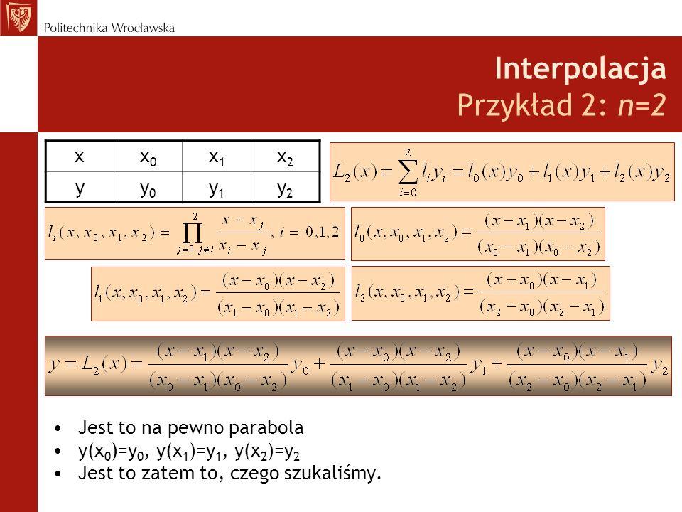 Interpolacja Przykład 2: n=2