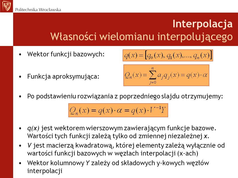 Interpolacja Własności wielomianu interpolującego