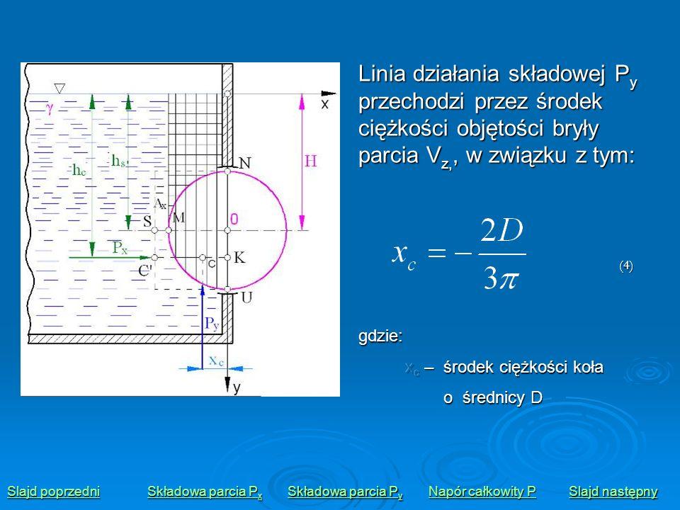 Linia działania składowej Py przechodzi przez środek ciężkości objętości bryły parcia Vz,, w związku z tym: