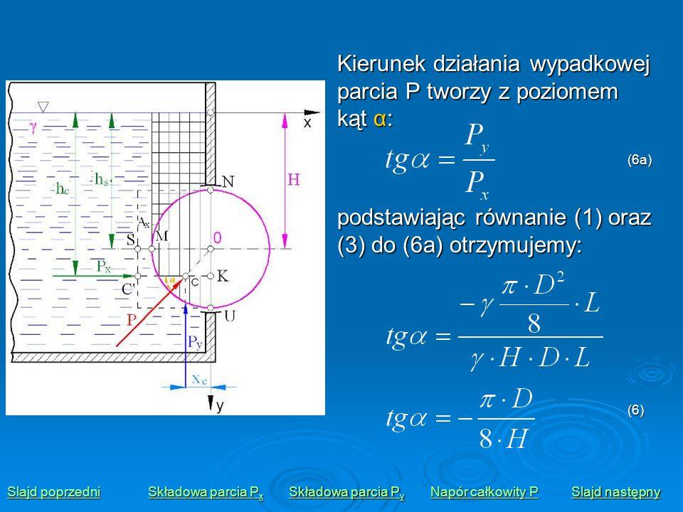 Kierunek działania wypadkowej parcia P tworzy z poziomem kąt α: