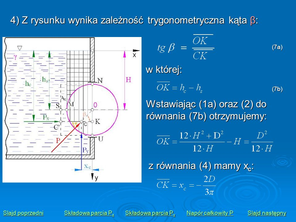 4) Z rysunku wynika zależność trygonometryczna kąta β: