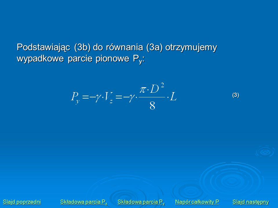 Podstawiając (3b) do równania (3a) otrzymujemy wypadkowe parcie pionowe Py: