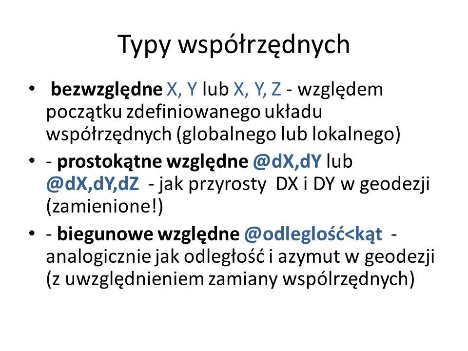 Typy współrzędnych bezwzględne X, Y lub X, Y, Z - względem początku zdefiniowanego układu współrzędnych (globalnego lub lokalnego)