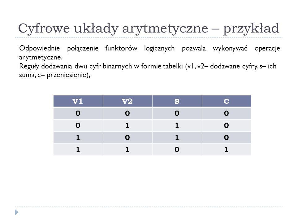 Cyfrowe układy arytmetyczne – przykład