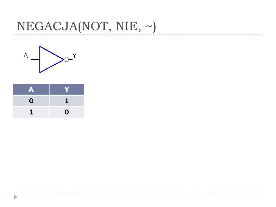 NEGACJA(NOT, NIE, ~) A Y 1
