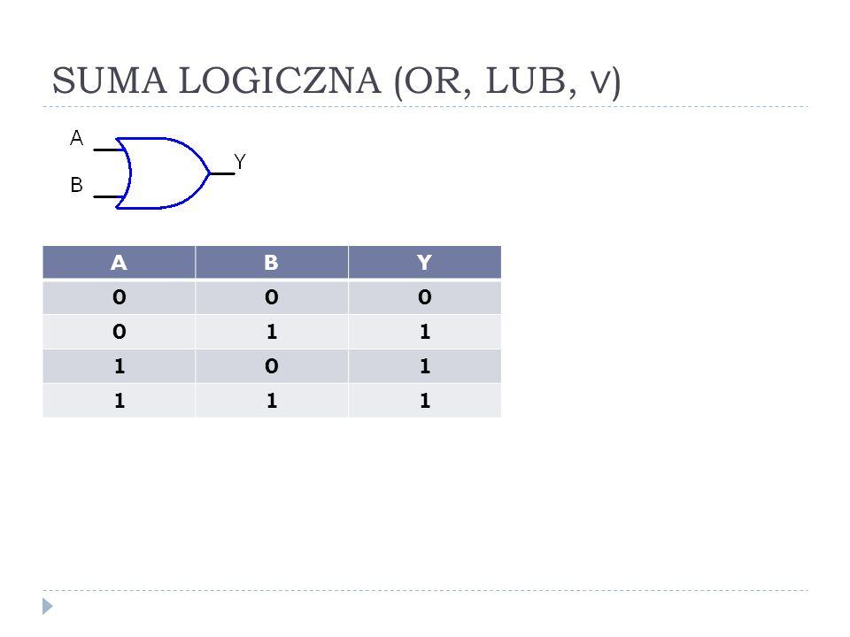 SUMA LOGICZNA (OR, LUB, ∨)