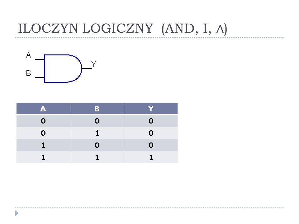 ILOCZYN LOGICZNY (AND, I, ∧)