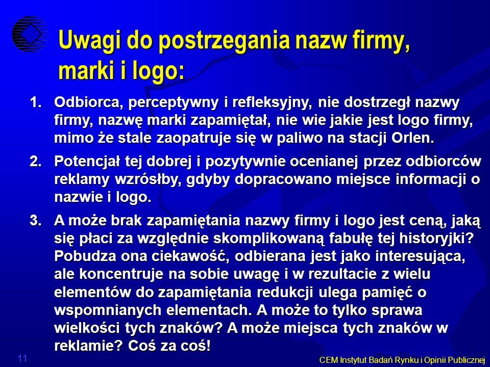 Uwagi do postrzegania nazw firmy, marki i logo: