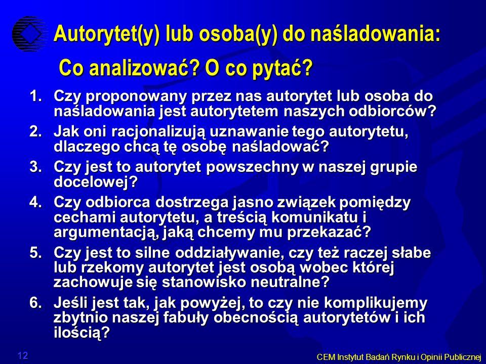 Autorytet(y) lub osoba(y) do naśladowania: Co analizować O co pytać