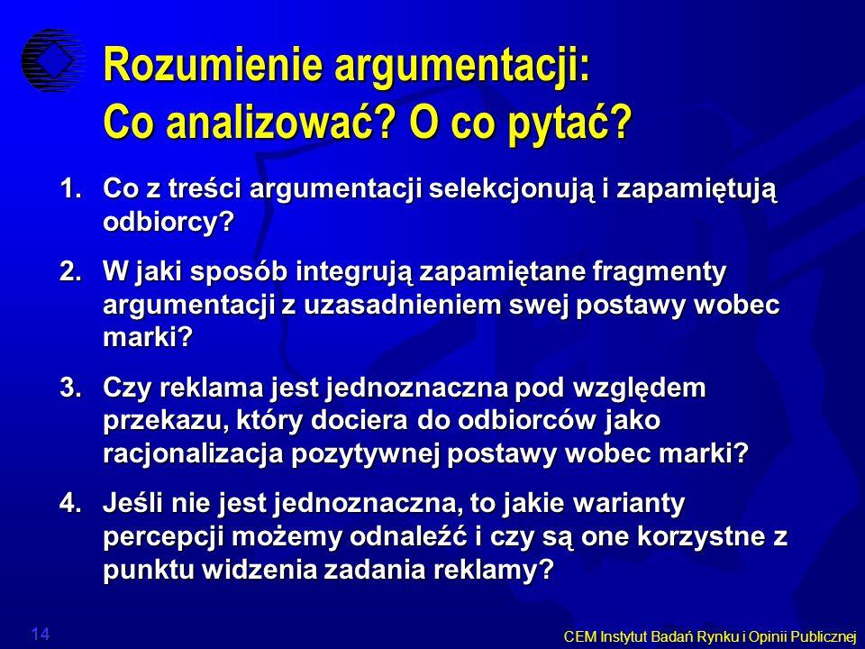 Rozumienie argumentacji: Co analizować O co pytać
