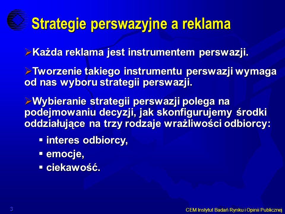 Strategie perswazyjne a reklama
