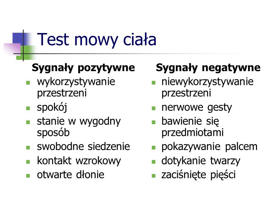 Test mowy ciała Sygnały pozytywne wykorzystywanie przestrzeni spokój