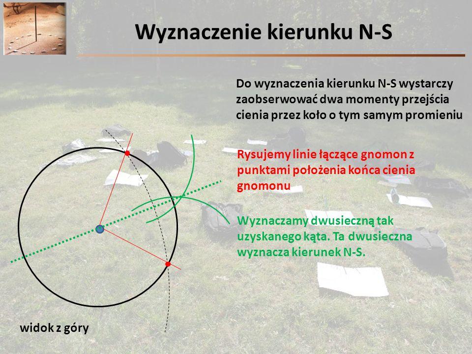 Wyznaczenie kierunku N-S