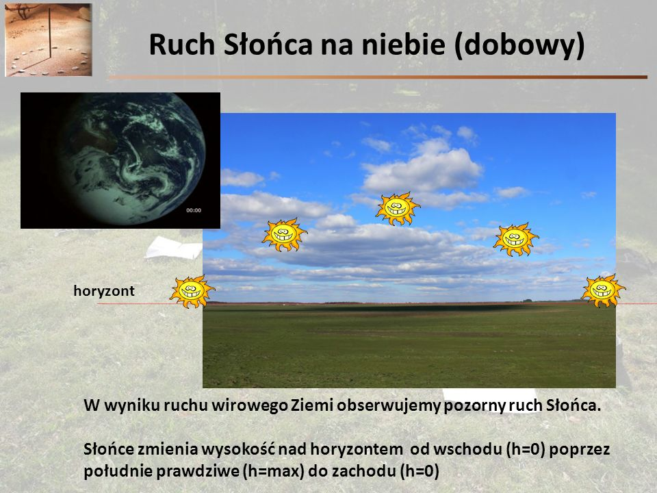 Ruch Słońca na niebie (dobowy)