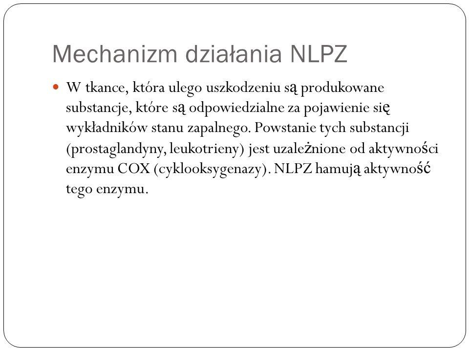 Mechanizm działania NLPZ
