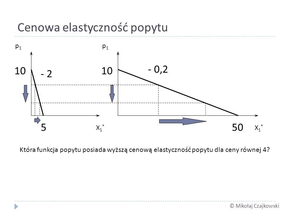 Cenowa elastyczność popytu