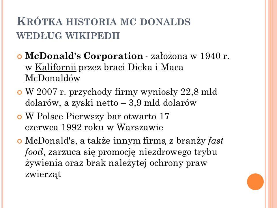 Krótka historia mc donalds według wikipedii