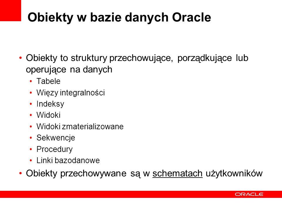 Obiekty w bazie danych Oracle