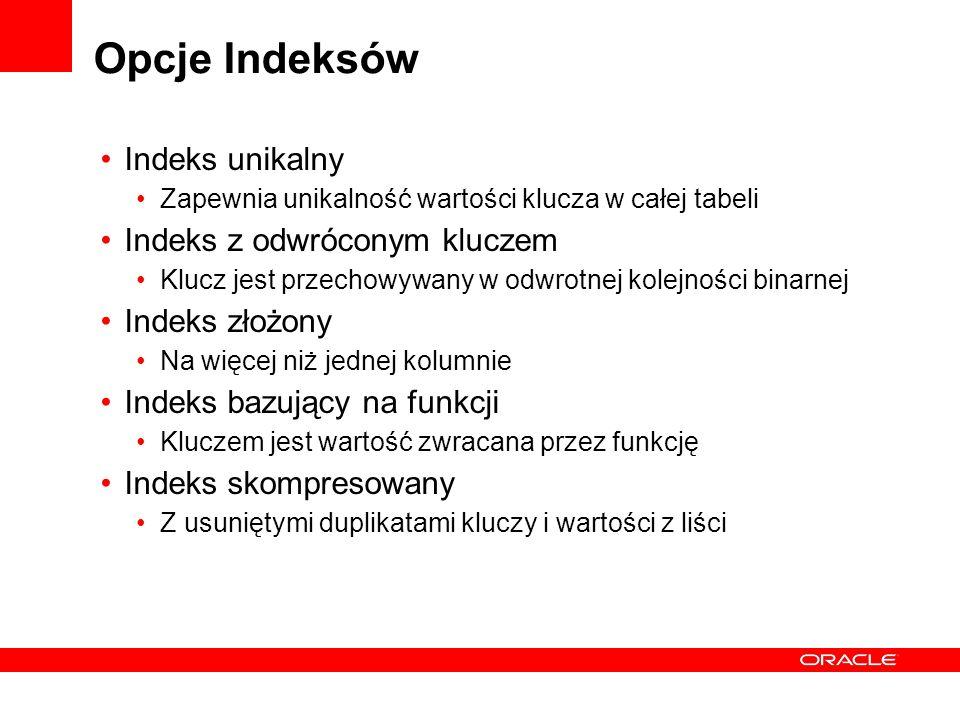 Opcje Indeksów Indeks unikalny Indeks z odwróconym kluczem