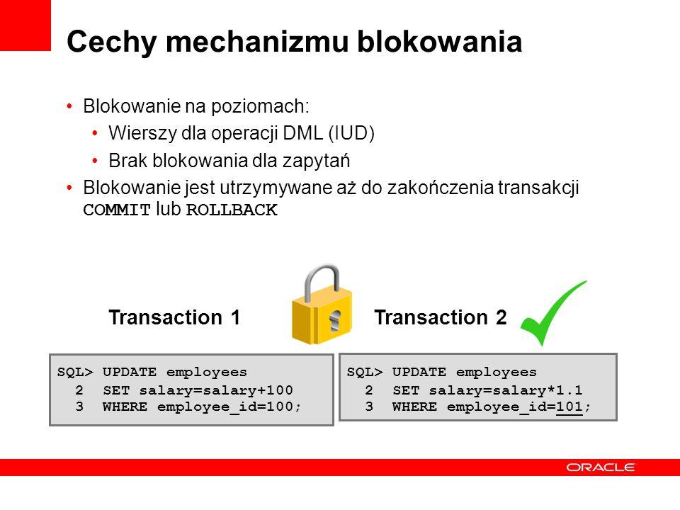 Cechy mechanizmu blokowania