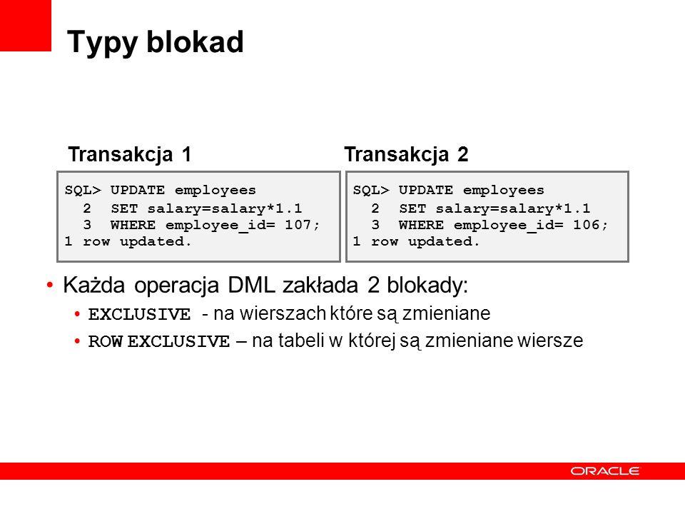 Typy blokad Każda operacja DML zakłada 2 blokady: Transakcja 1