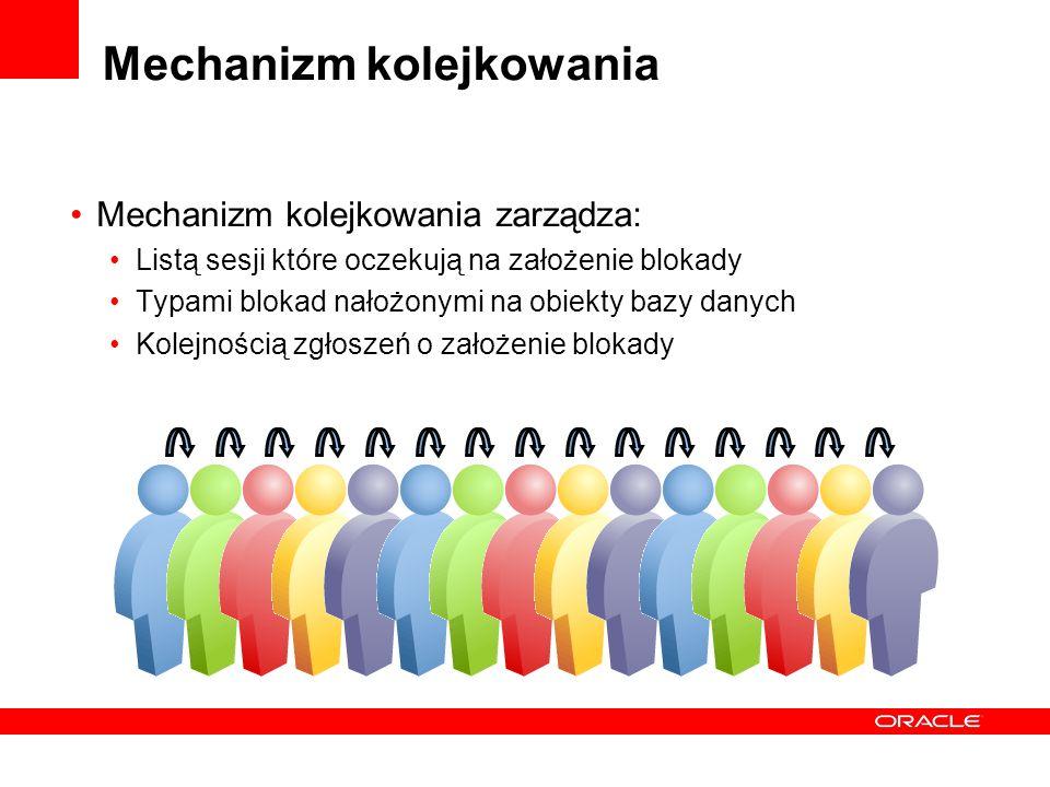 Mechanizm kolejkowania