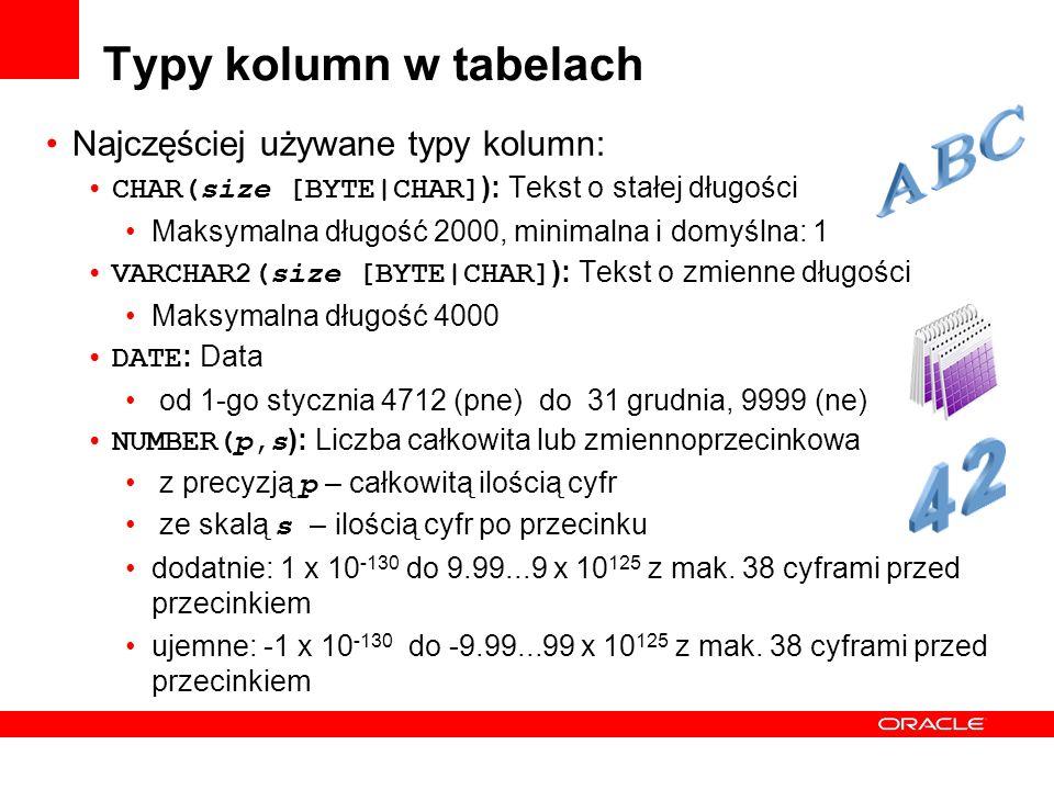 Typy kolumn w tabelach Najczęściej używane typy kolumn: