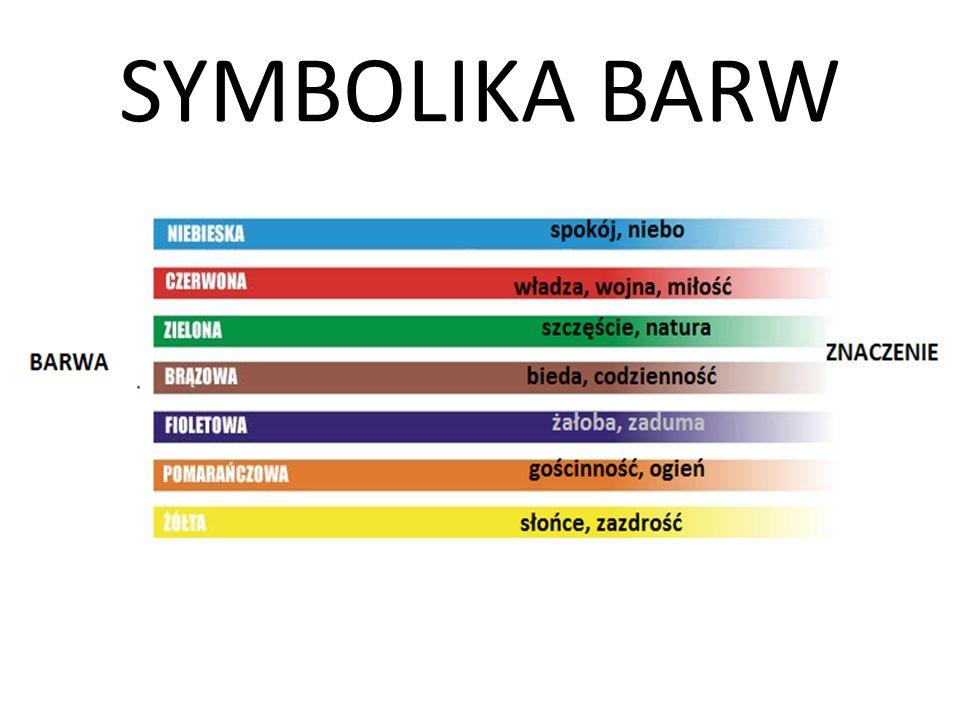 SYMBOLIKA BARW