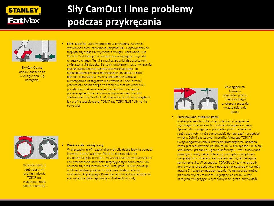 Siły CamOut są odpowiedzialne za wyślizgiwanie się narzędzia.