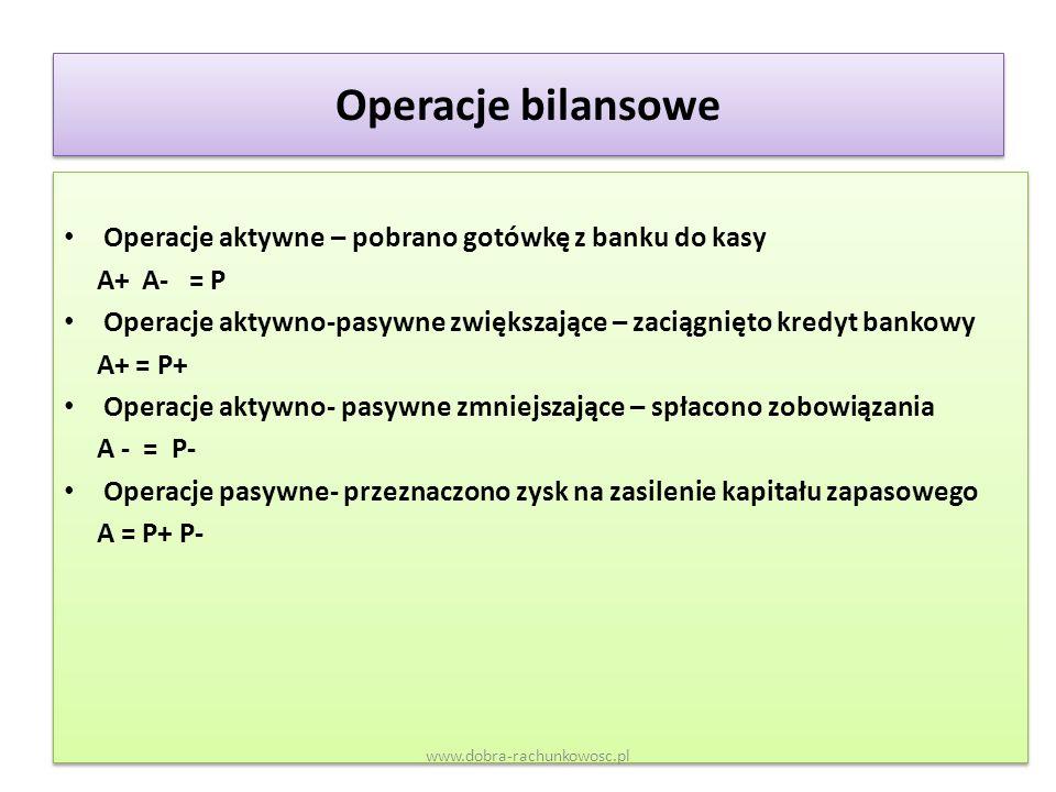 Operacje bilansowe Operacje aktywne – pobrano gotówkę z banku do kasy