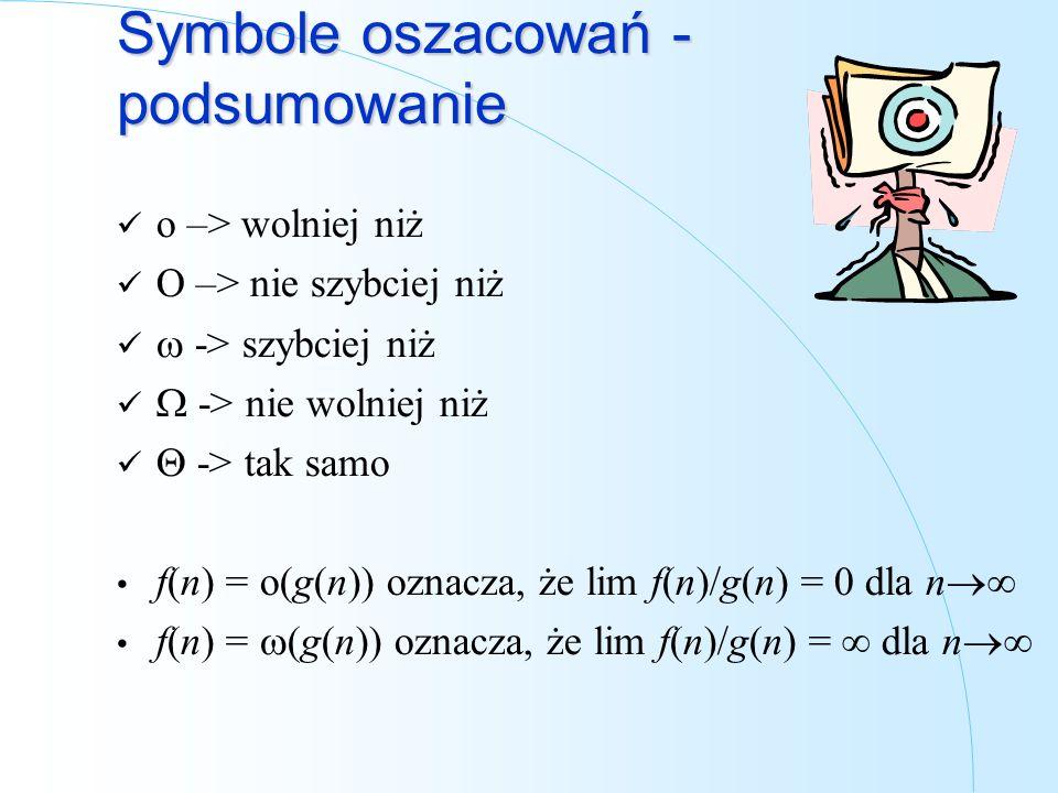 Symbole oszacowań - podsumowanie