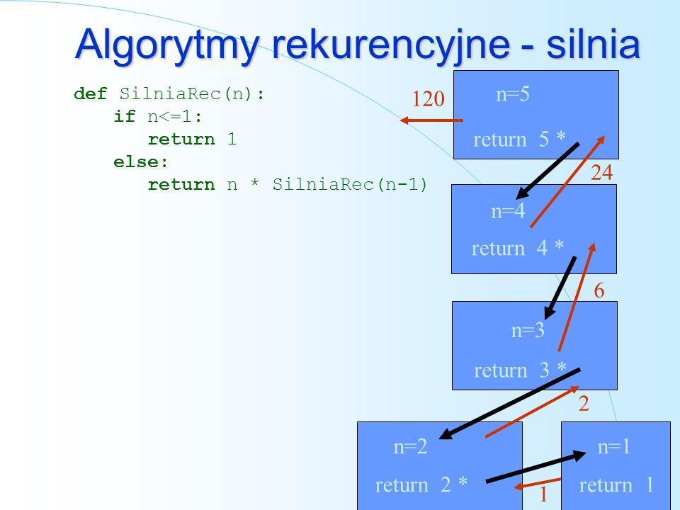 Algorytmy rekurencyjne - silnia