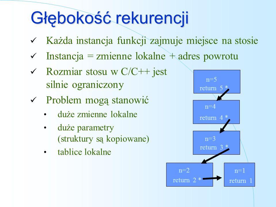Głębokość rekurencji Każda instancja funkcji zajmuje miejsce na stosie