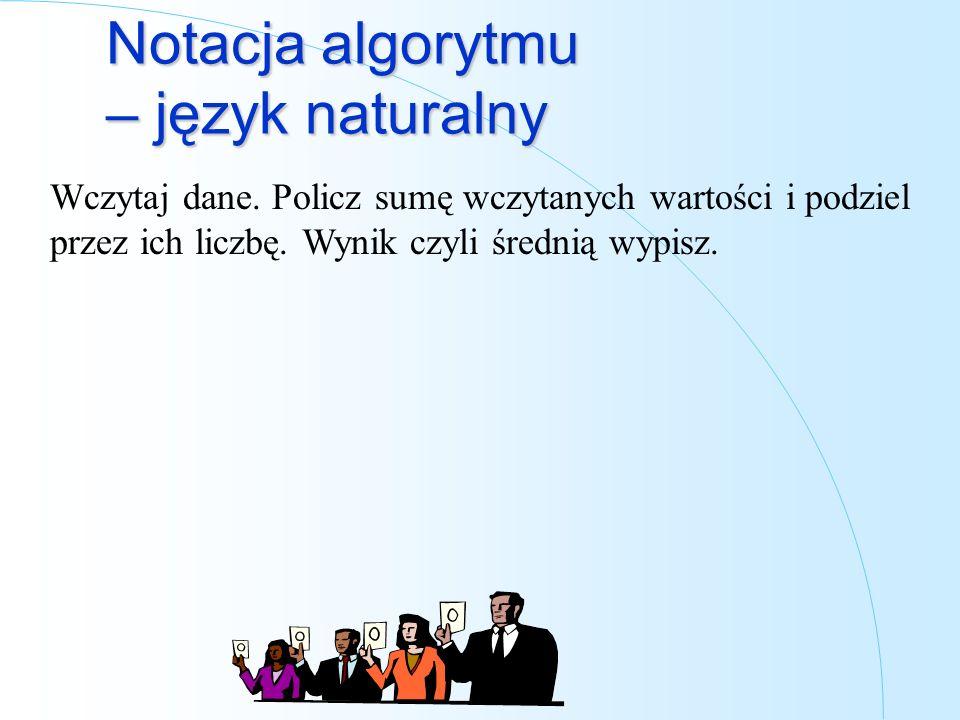 Notacja algorytmu – język naturalny