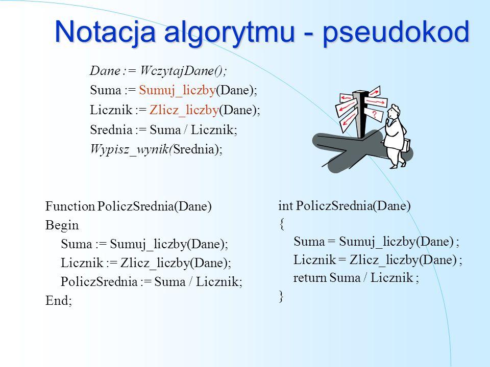 Notacja algorytmu - pseudokod
