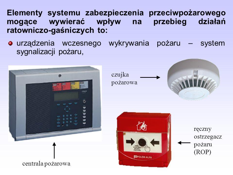 Elementy systemu zabezpieczenia przeciwpożarowego mogące wywierać wpływ na przebieg działań ratowniczo-gaśniczych to: