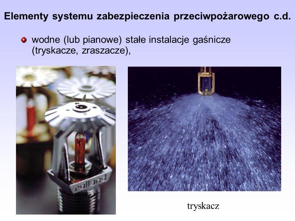 Elementy systemu zabezpieczenia przeciwpożarowego c.d.