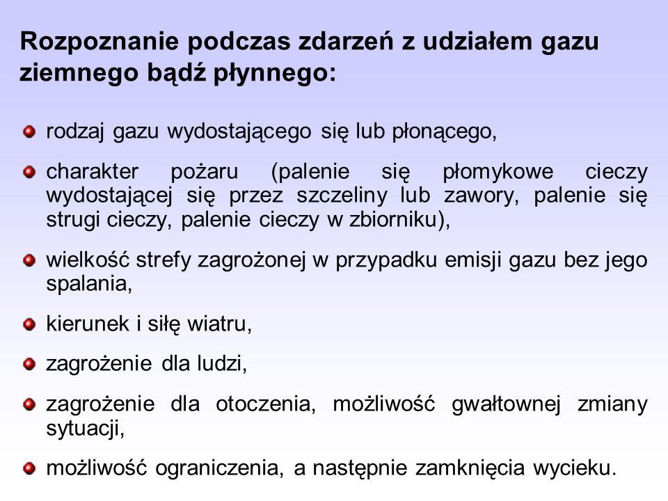 Rozpoznanie podczas zdarzeń z udziałem gazu ziemnego bądź płynnego: