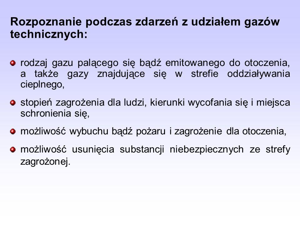 Rozpoznanie podczas zdarzeń z udziałem gazów technicznych: