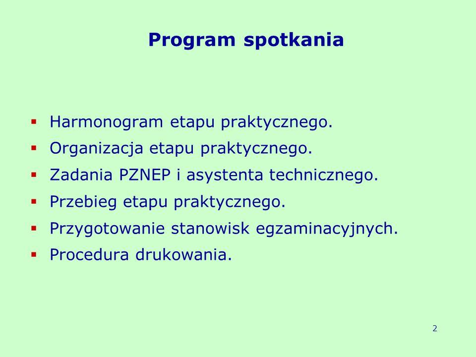 Program spotkania Harmonogram etapu praktycznego.