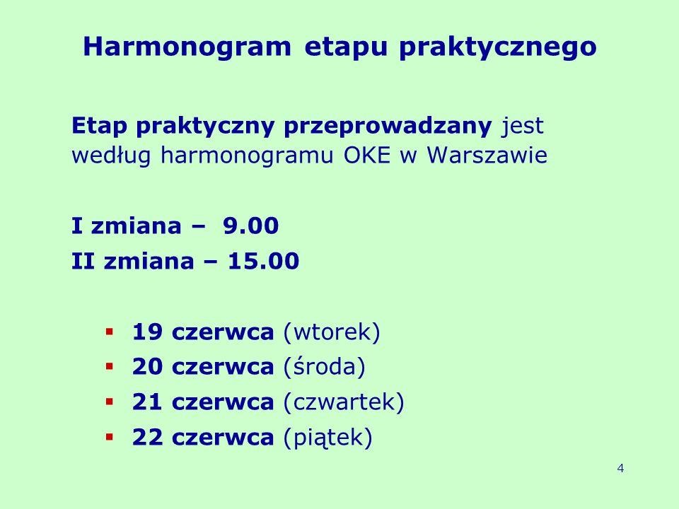 Harmonogram etapu praktycznego