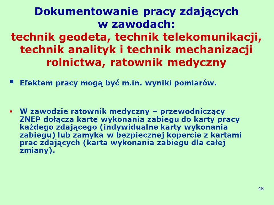 Dokumentowanie pracy zdających w zawodach: technik geodeta, technik telekomunikacji, technik analityk i technik mechanizacji rolnictwa, ratownik medyczny