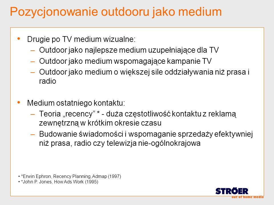Pozycjonowanie outdooru jako medium