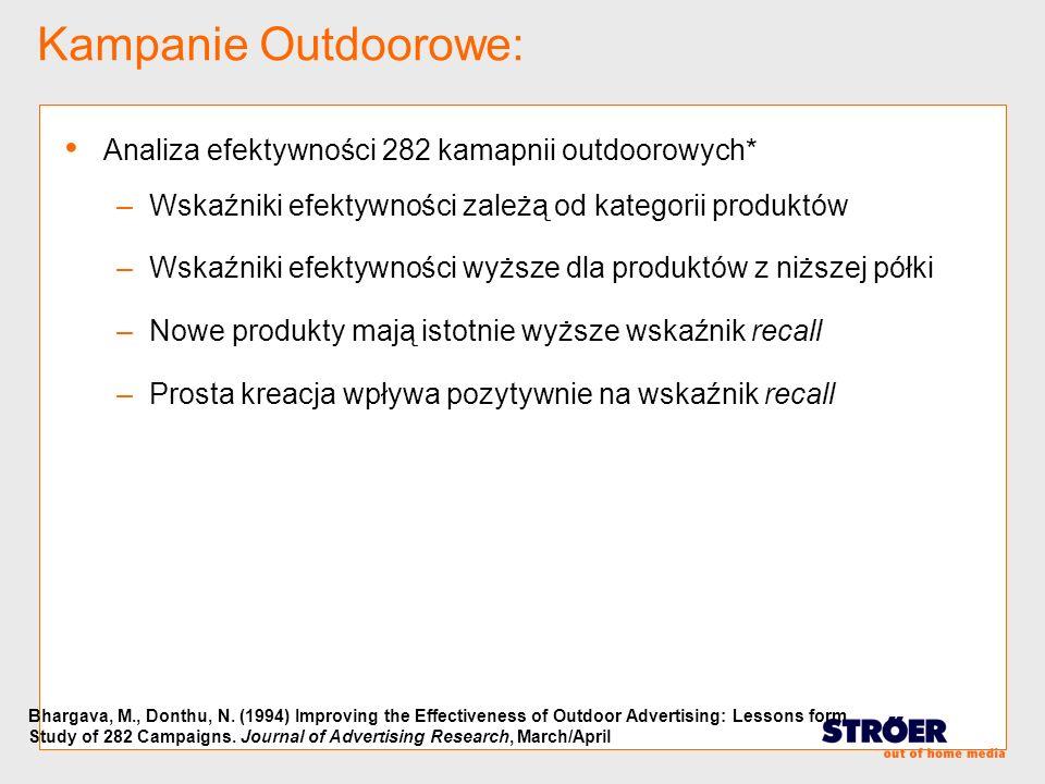 Kampanie Outdoorowe: Analiza efektywności 282 kamapnii outdoorowych*
