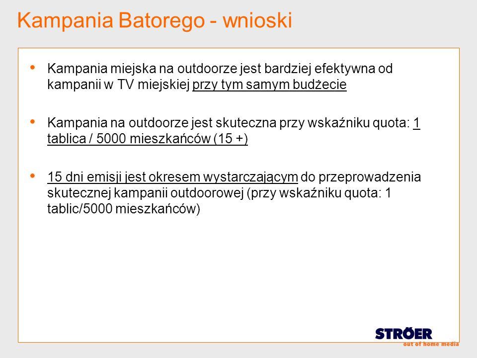 Kampania Batorego - wnioski