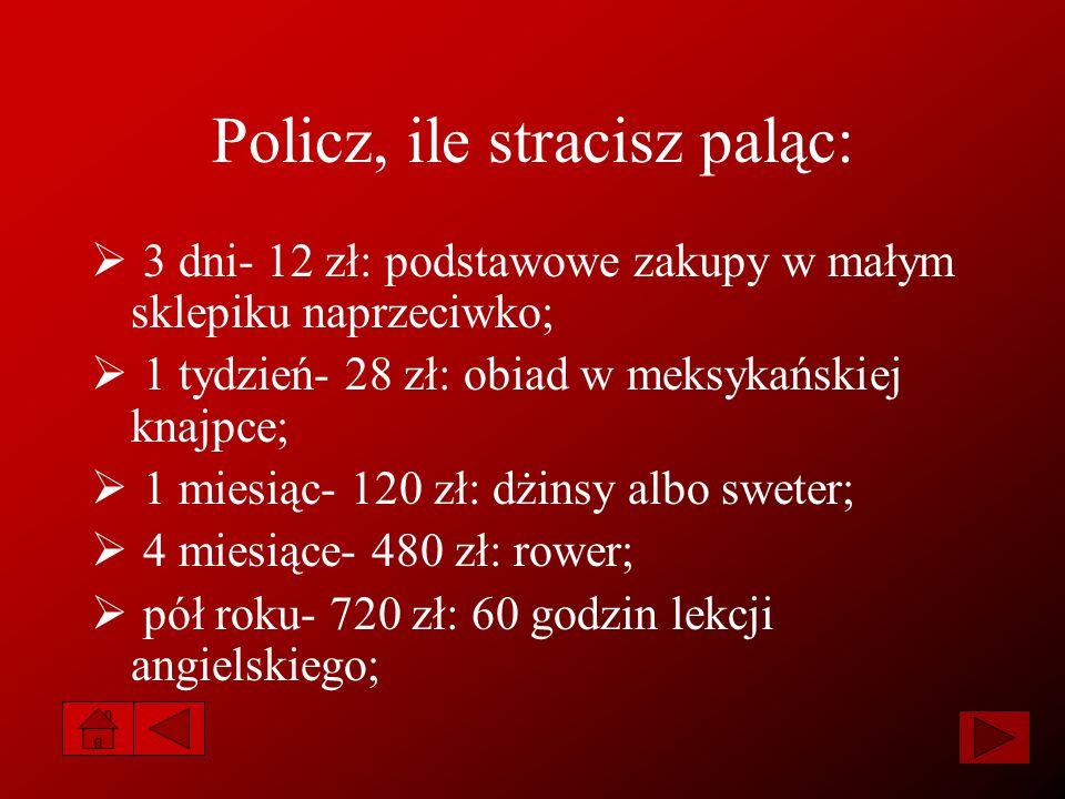Policz, ile stracisz paląc: