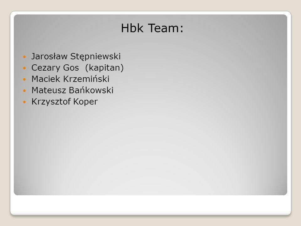 Hbk Team: Jarosław Stępniewski Cezary Gos (kapitan) Maciek Krzemiński