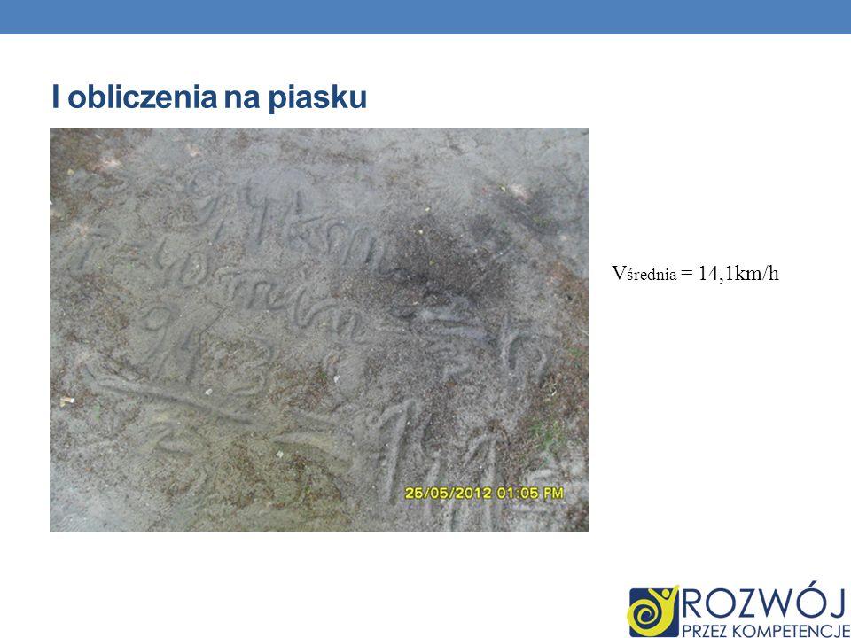 I obliczenia na piasku Vśrednia = 14,1km/h 21