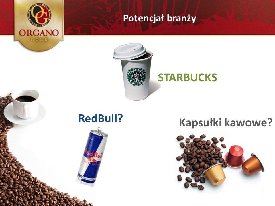 Potencjał branży STARBUCKS RedBull Kapsułki kawowe