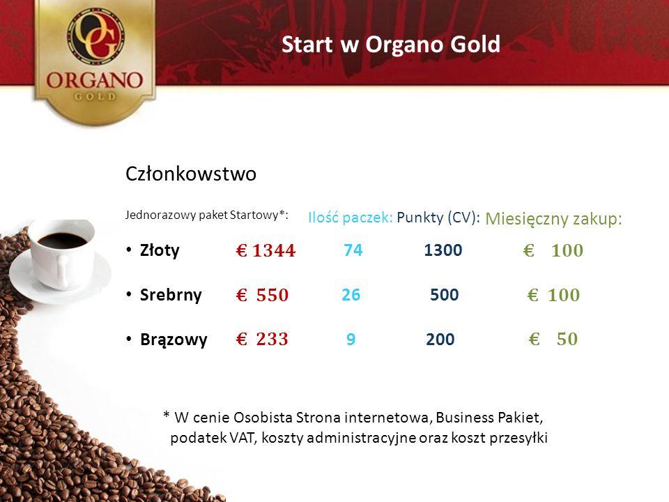 Start w Organo Gold Członkowstwo Złoty Srebrny Brązowy